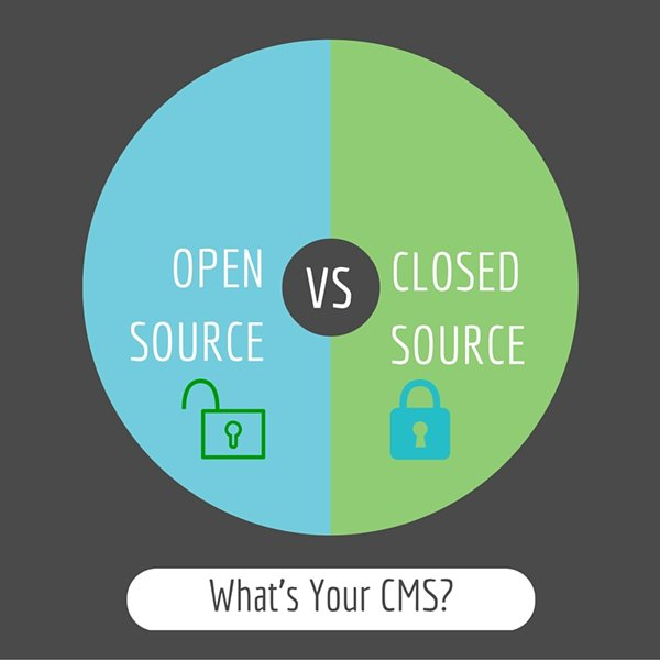 closed source systems